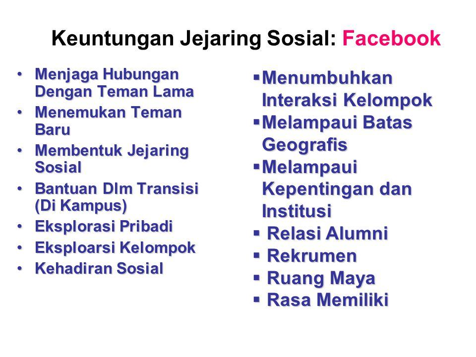 Keuntungan Jejaring Sosial: Facebook Menjaga Hubungan Dengan Teman LamaMenjaga Hubungan Dengan Teman Lama Menemukan Teman BaruMenemukan Teman Baru Mem