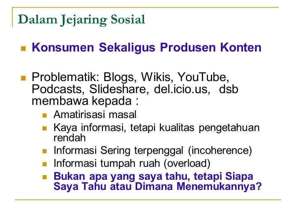 Dalam Jejaring Sosial Konsumen Sekaligus Produsen Konten Problematik: Blogs, Wikis, YouTube, Podcasts, Slideshare, del.icio.us, dsb membawa kepada : A