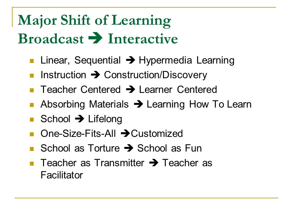 Major Shift of Learning Broadcast  Interactive Linear, Sequential  Hypermedia Learning Instruction  Construction/Discovery Teacher Centered  Learn
