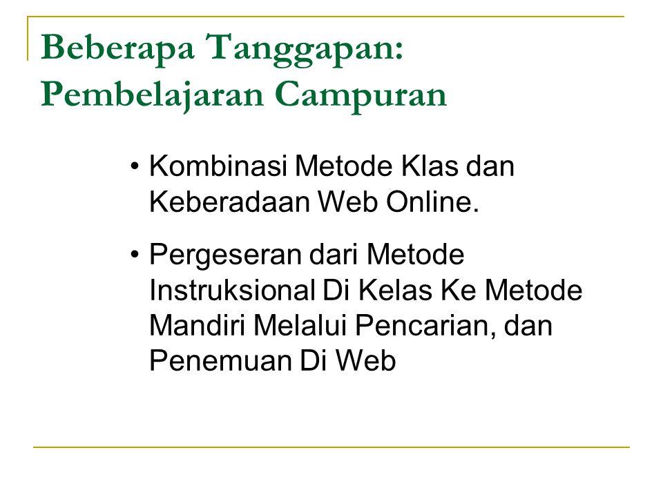 Beberapa Tanggapan: Pembelajaran Campuran Kombinasi Metode Klas dan Keberadaan Web Online. Pergeseran dari Metode Instruksional Di Kelas Ke Metode Man