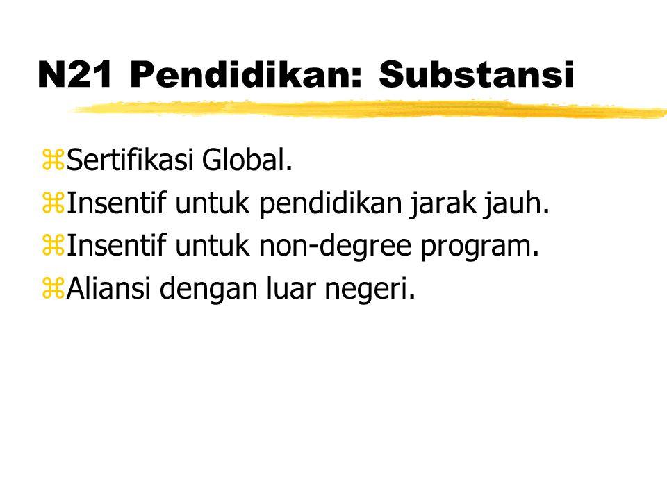 N21 Pendidikan: Substansi zSertifikasi Global. zInsentif untuk pendidikan jarak jauh.