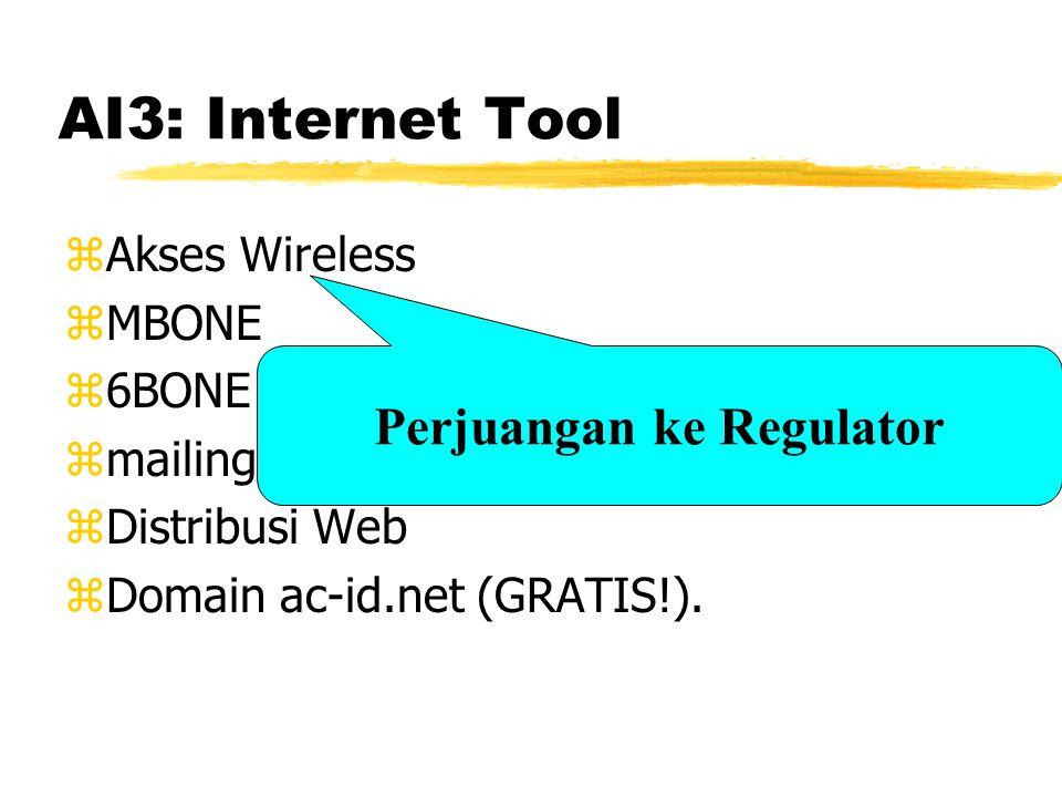 AI3: Internet Tool zAkses Wireless zMBONE z6BONE zmailing list >150 & >11.000 subscriber zDistribusi Web zDomain ac-id.net (GRATIS!).