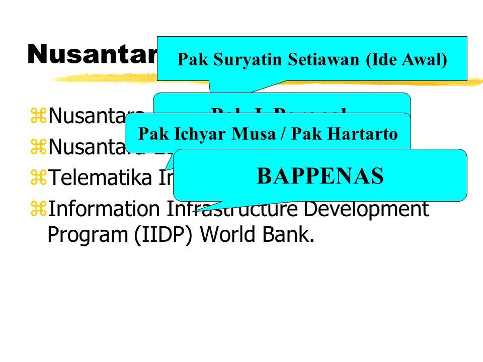 Pola Partisipasi N21 zJadikan N21 interface ke regulator & eksekutif.
