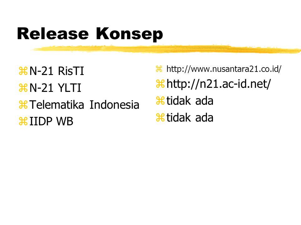 Release Konsep zN-21 RisTI zN-21 YLTI zTelematika Indonesia zIIDP WB z http://www.nusantara21.co.id/ z http://n21.ac-id.net/ z tidak ada