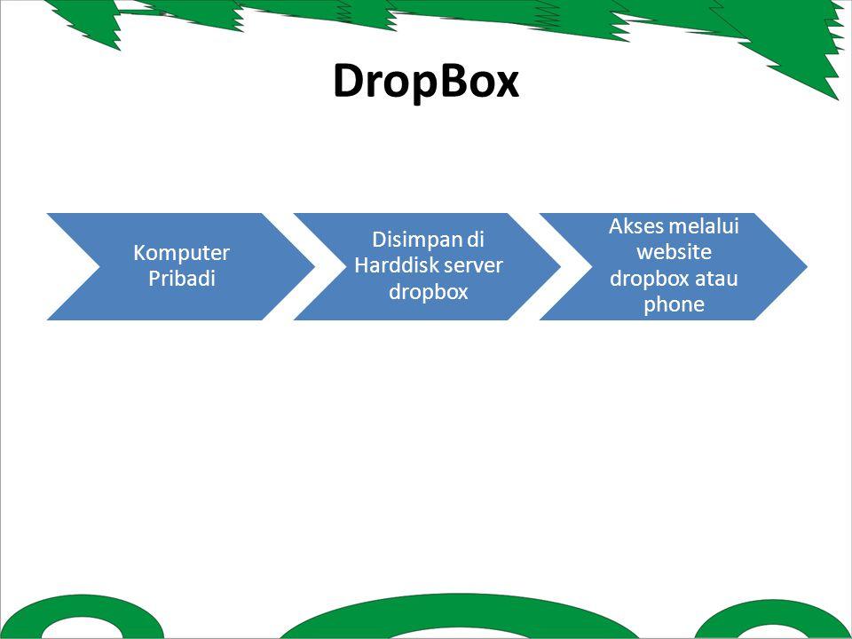 DropBox Komputer Pribadi Disimpan di Harddisk server dropbox Akses melalui website dropbox atau phone