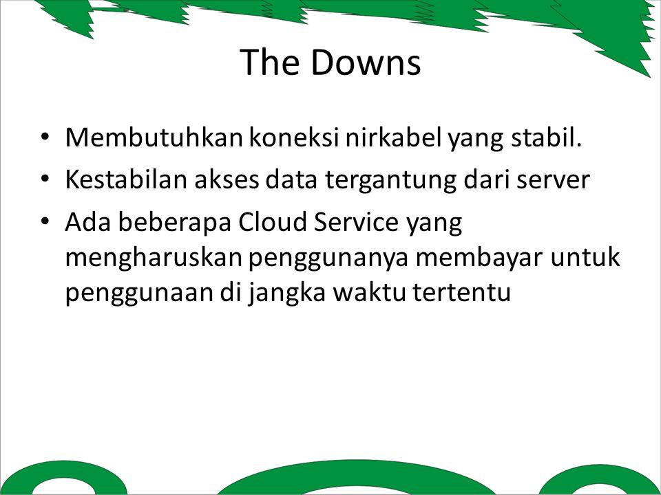 The Downs Membutuhkan koneksi nirkabel yang stabil.