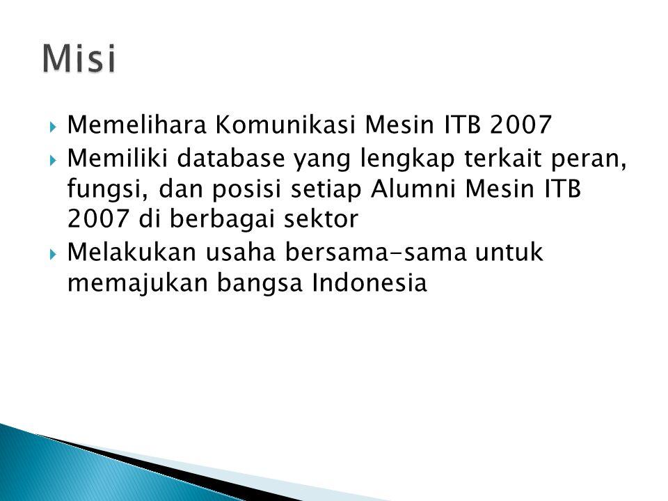  Memelihara Komunikasi Mesin ITB 2007  Memiliki database yang lengkap terkait peran, fungsi, dan posisi setiap Alumni Mesin ITB 2007 di berbagai sektor  Melakukan usaha bersama-sama untuk memajukan bangsa Indonesia