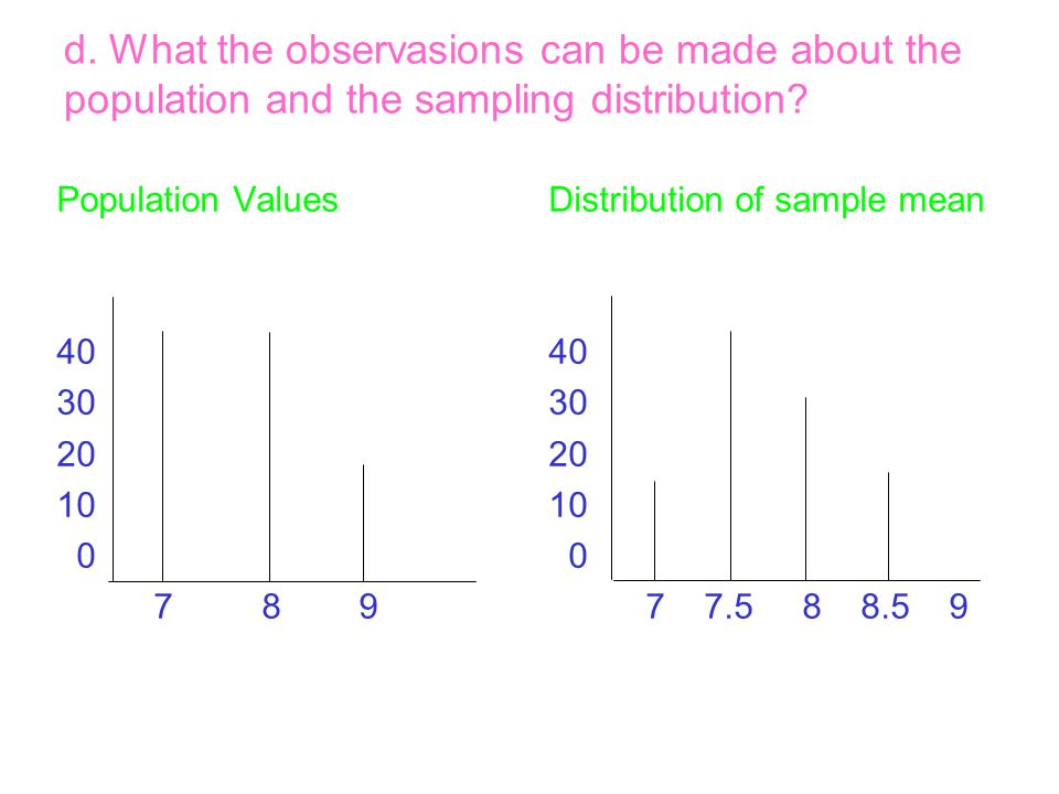 d.What the observasions can be made about the population and the sampling distribution.