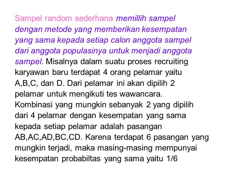Sampel random sederhana memillih sampel dengan metode yang memberikan kesempatan yang sama kepada setiap calon anggota sampel dari anggota populasinya