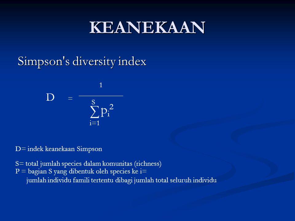 KEANEKAAN Simpson's diversity index D 1 = ∑ pi2pi2 i=1 S D= indek keanekaan Simpson S= total jumlah species dalam komunitas (richness) P = bagian S ya