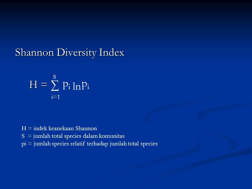Shannon Diversity Index H = H = ∑ pipi ln pipi i=1 S H = indek keanekaan Shannon S = jumlah total species dalam komunitas pi = jumlah species relatif