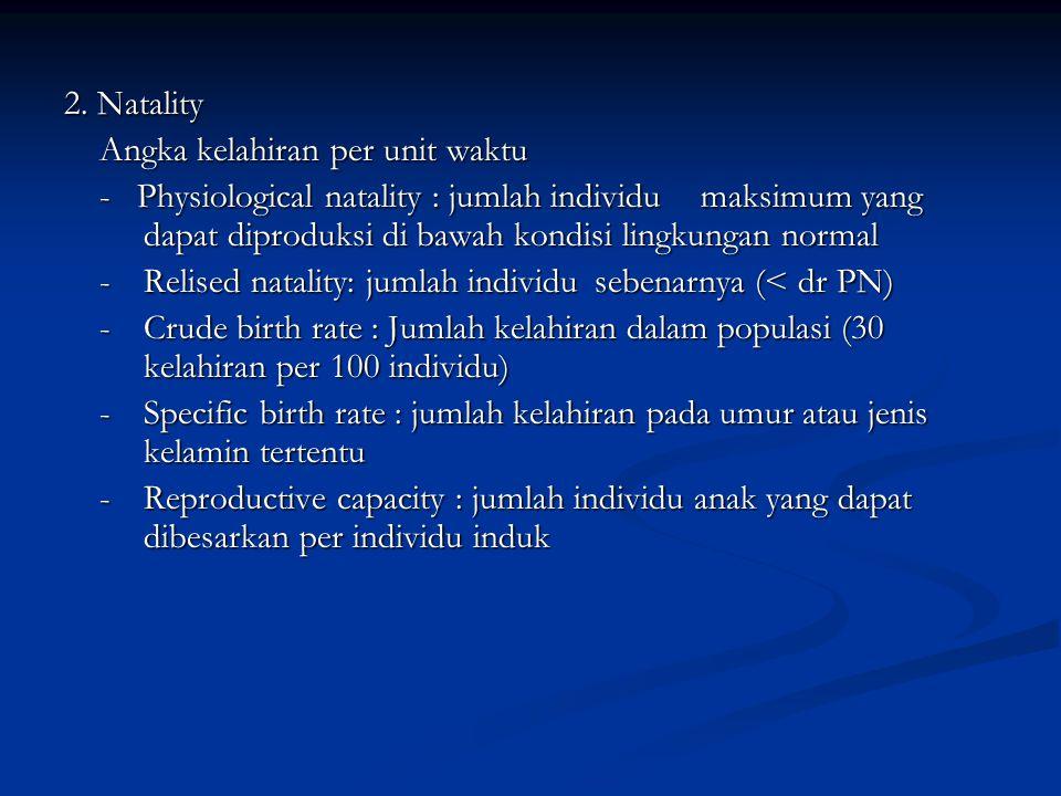 2. Natality Angka kelahiran per unit waktu Angka kelahiran per unit waktu - Physiological natality : jumlah individu maksimum yang dapat diproduksi di