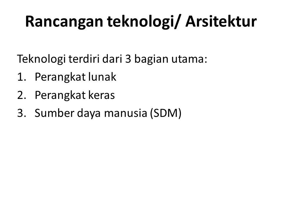 Rancangan teknologi/ Arsitektur Teknologi terdiri dari 3 bagian utama: 1.Perangkat lunak 2.Perangkat keras 3.Sumber daya manusia (SDM)
