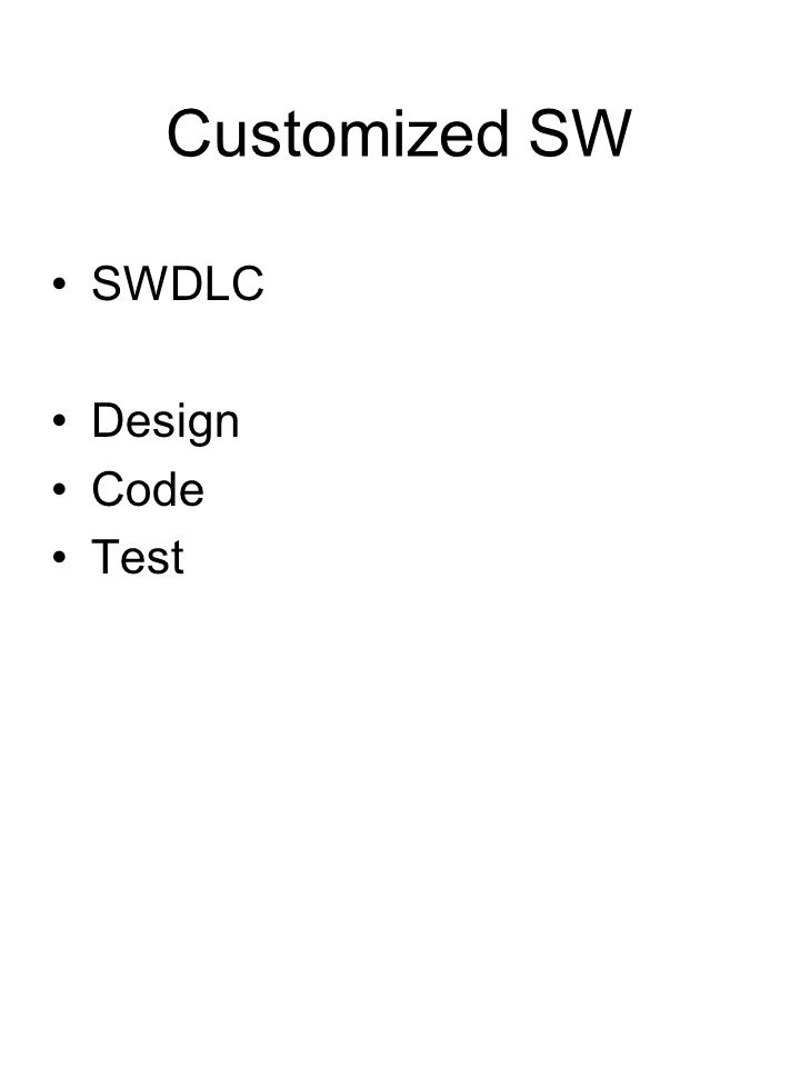 Customized SW SWDLC Design Code Test