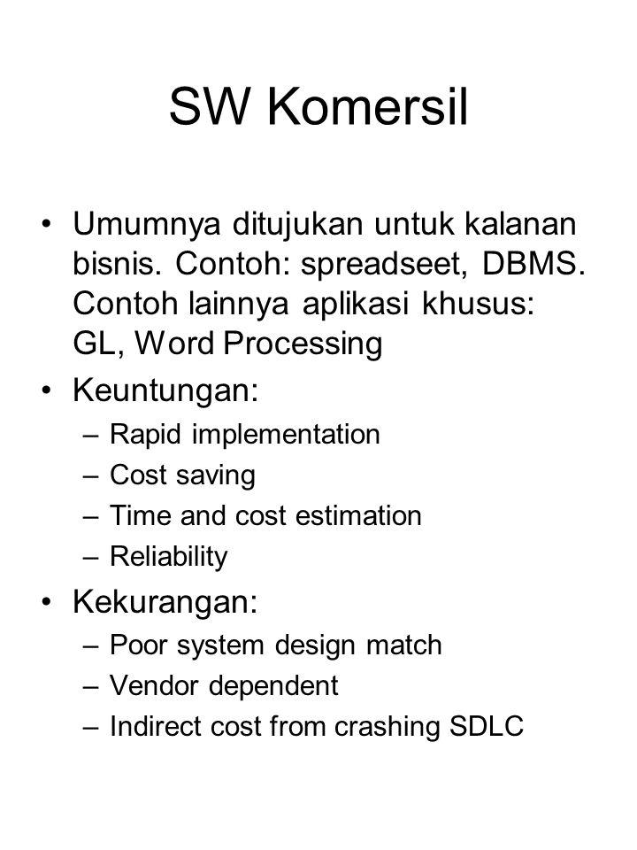 SW Komersial Pilih vendor yang tepat Paket SW Komersial yang ditawarkan dalam Request for Proposal Yang paling utama meliputi spesifikasi desain