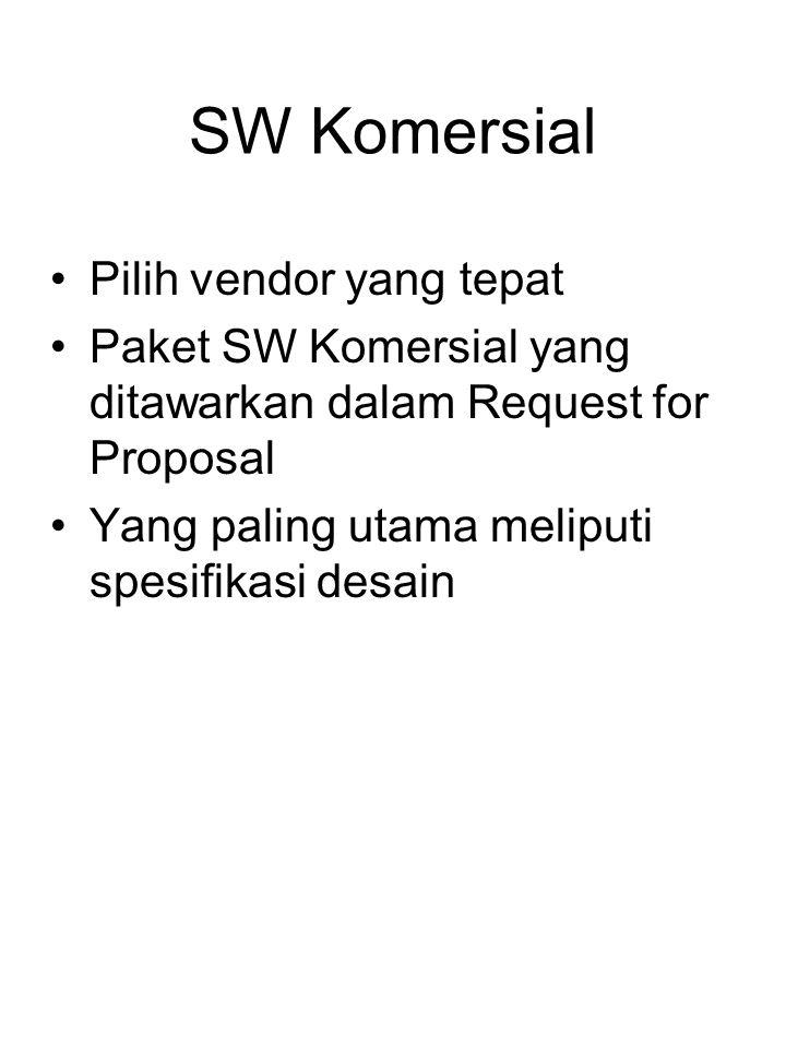 SW Komersial Menilai Paket Operating performance Documentation Ease of learning Ease of use Control & error handling Support