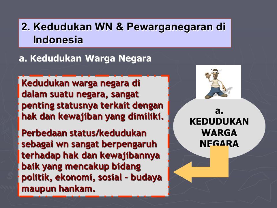 2. Kedudukan WN & Pewarganegaran di Indonesia Indonesia Kedudukan warga negara di dalam suatu negara, sangat penting statusnya terkait dengan hak dan