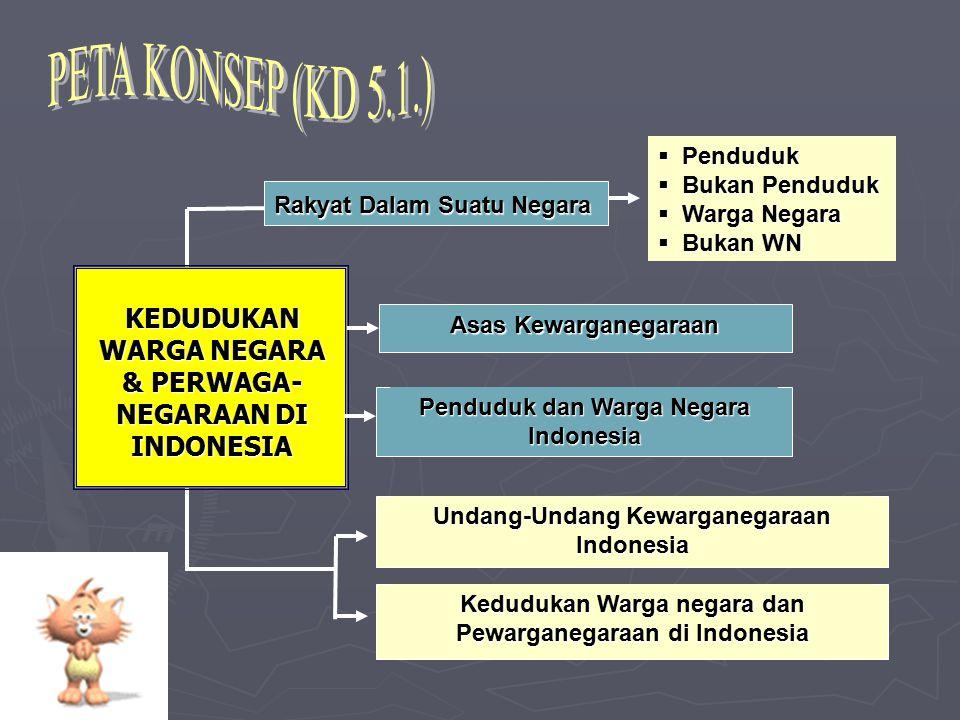 Rakyat Dalam Suatu Negara Asas Kewarganegaraan Penduduk dan Warga Negara Indonesia  Penduduk  Bukan Penduduk  Warga Negara  Bukan WN KEDUDUKAN WAR