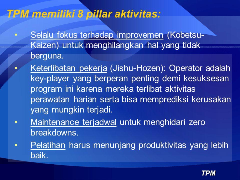 TPM TPM memiliki 8 pillar aktivitas: Selalu fokus terhadap improvemen (Kobetsu- Kaizen) untuk menghilangkan hal yang tidak berguna. Keterlibatan peker