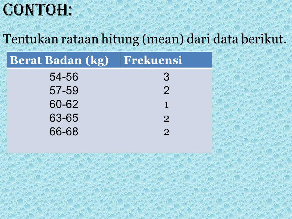 Contoh: Tentukan rataan hitung (mean) dari data berikut. Berat Badan (kg)Frekuensi 54-56 57-59 60-62 63-65 66-68 3212232122