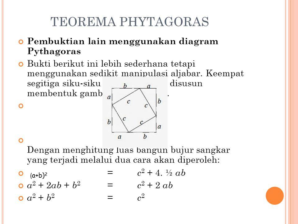 TEOREMA PHYTAGORAS Pembuktian lain menggunakan diagram Pythagoras Bukti berikut ini lebih sederhana tetapi menggunakan sedikit manipulasi aljabar. Kee