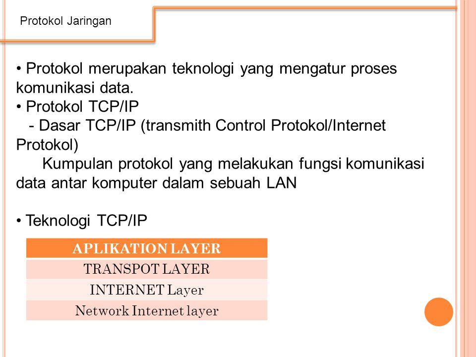 Protokol Jaringan Protokol merupakan teknologi yang mengatur proses komunikasi data.