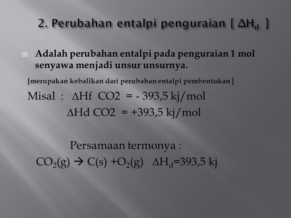 Adalah perubahan entalpi pada penguraian 1 mol senyawa menjadi unsur unsurnya. [merupakan kebalikan dari perubahan entalpi pembentukan ] Misal : ∆Hf