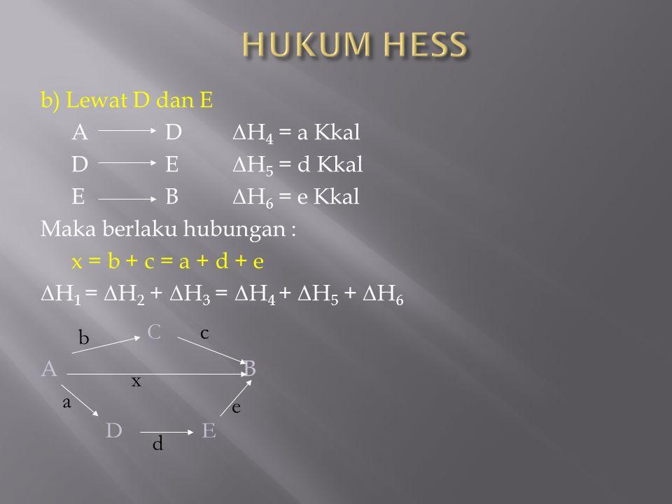 b) Lewat D dan E A D Δ H 4 = a Kkal D E Δ H 5 = d Kkal E B Δ H 6 = e Kkal Maka berlaku hubungan : x = b + c = a + d + e Δ H 1 = Δ H 2 + Δ H 3 = Δ H 4