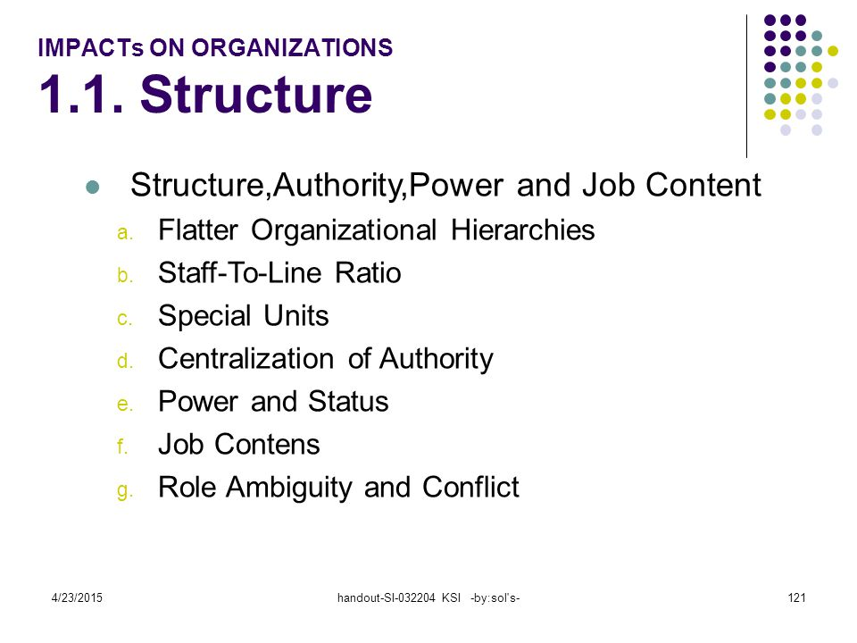 4/23/2015handout-SI-032204 KSI -by:sol s-121 Structure,Authority,Power and Job Content a.