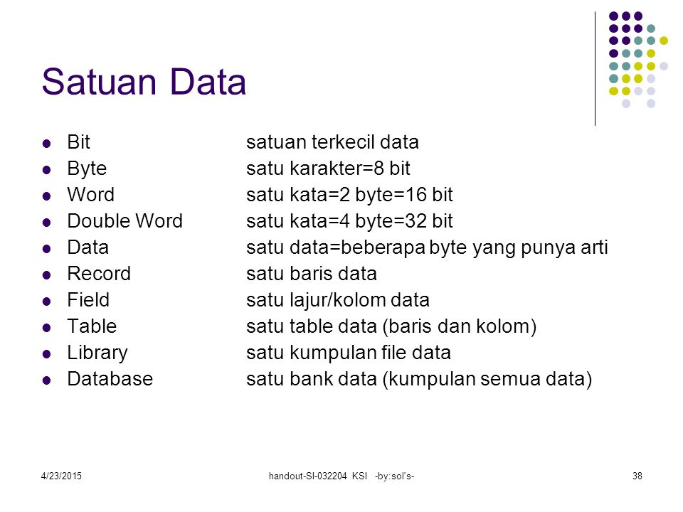 4/23/2015handout-SI-032204 KSI -by:sol s-38 Satuan Data Bitsatuan terkecil data Bytesatu karakter=8 bit Wordsatu kata=2 byte=16 bit Double Wordsatu kata=4 byte=32 bit Datasatu data=beberapa byte yang punya arti Recordsatu baris data Fieldsatu lajur/kolom data Tablesatu table data (baris dan kolom) Librarysatu kumpulan file data Database satu bank data (kumpulan semua data)