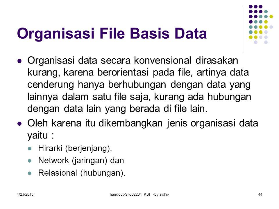4/23/2015handout-SI-032204 KSI -by:sol s-44 Organisasi File Basis Data Organisasi data secara konvensional dirasakan kurang, karena berorientasi pada file, artinya data cenderung hanya berhubungan dengan data yang lainnya dalam satu file saja, kurang ada hubungan dengan data lain yang berada di file lain.