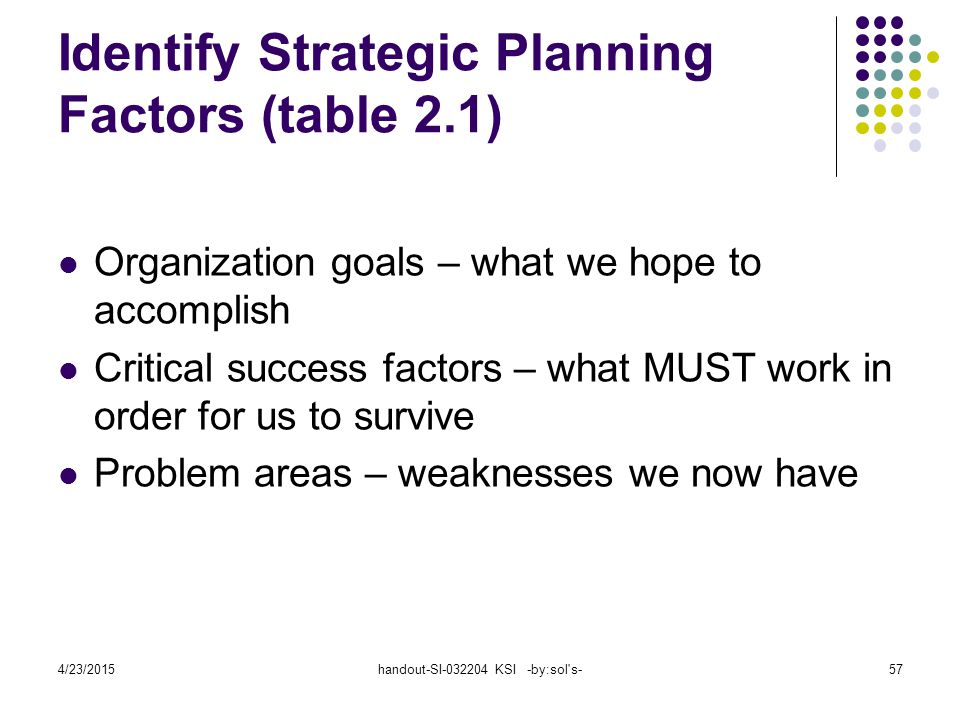 4/23/2015handout-SI-032204 KSI -by:sol's-57 Identify Strategic Planning Factors (table 2.1) Organization goals – what we hope to accomplish Critical s