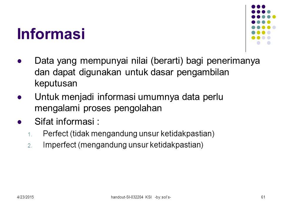 4/23/2015handout-SI-032204 KSI -by:sol s-61 Informasi Data yang mempunyai nilai (berarti) bagi penerimanya dan dapat digunakan untuk dasar pengambilan keputusan Untuk menjadi informasi umumnya data perlu mengalami proses pengolahan Sifat informasi : 1.