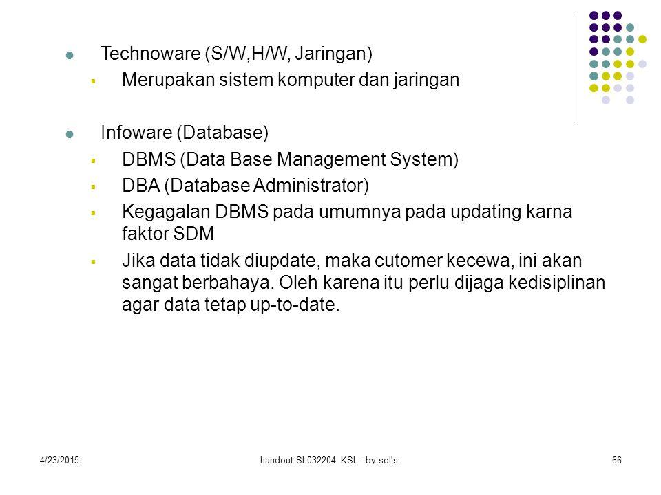 4/23/2015handout-SI-032204 KSI -by:sol s-66 Technoware (S/W,H/W, Jaringan)  Merupakan sistem komputer dan jaringan Infoware (Database)  DBMS (Data Base Management System)  DBA (Database Administrator)  Kegagalan DBMS pada umumnya pada updating karna faktor SDM  Jika data tidak diupdate, maka cutomer kecewa, ini akan sangat berbahaya.