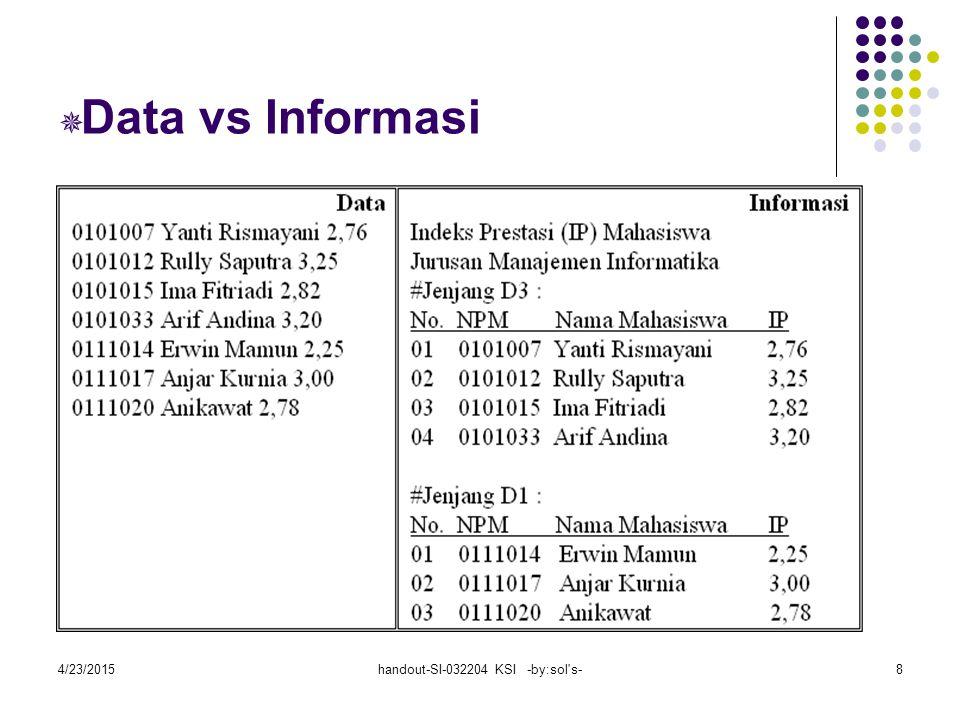 4/23/2015handout-SI-032204 KSI -by:sol s-8  Data vs Informasi