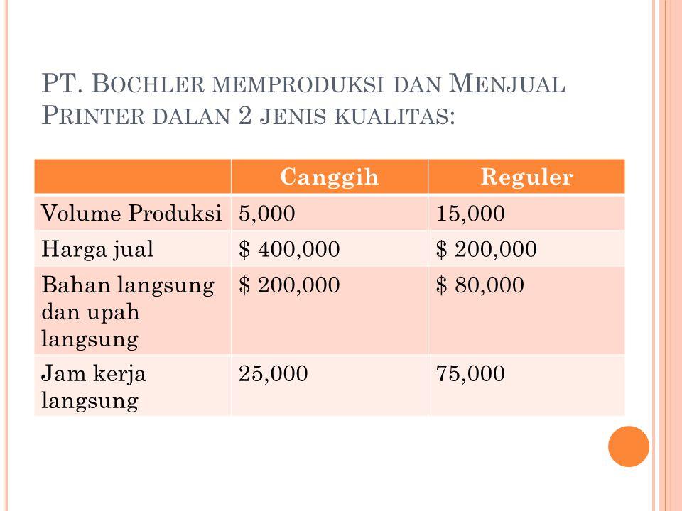 PT. B OCHLER MEMPRODUKSI DAN M ENJUAL P RINTER DALAN 2 JENIS KUALITAS : CanggihReguler Volume Produksi5,00015,000 Harga jual$ 400,000$ 200,000 Bahan l