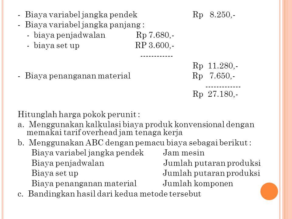- Biaya variabel jangka pendek Rp 8.250,- - Biaya variabel jangka panjang : - biaya penjadwalan Rp 7.680,- - biaya set up RP 3.600,- ------------ Rp 1