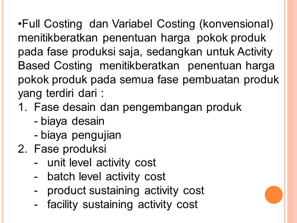 Full Costing dan Variabel Costing (konvensional) menitikberatkan penentuan harga pokok produk pada fase produksi saja, sedangkan untuk Activity Based