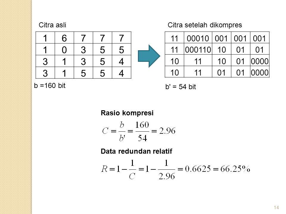 14 16777 10355 31354 31554 Citra asli b =160 bit 1100010001 110001101001 101110010000 101101 0000 Citra setelah dikompres b = 54 bit Rasio kompresi Data redundan relatif