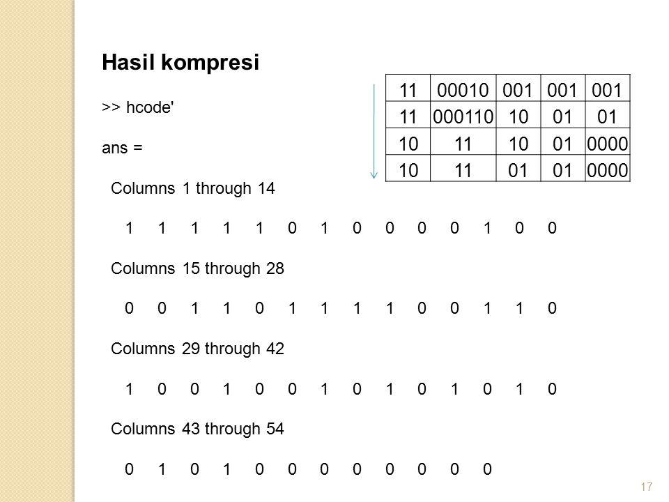 17 >> hcode ans = Columns 1 through 14 1 1 1 1 1 0 1 0 0 0 0 1 0 0 Columns 15 through 28 0 0 1 1 0 1 1 1 1 0 0 1 1 0 Columns 29 through 42 1 0 0 1 0 0 1 0 1 0 1 0 1 0 Columns 43 through 54 0 1 0 1 0 0 0 0 0 0 0 0 Hasil kompresi 1100010001 110001101001 101110010000 101101 0000