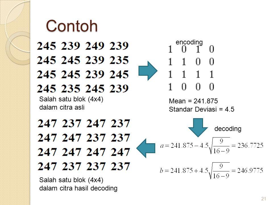 Contoh 21 Salah satu blok (4x4) dalam citra asli Mean = 241.875 Standar Deviasi = 4.5 decoding Salah satu blok (4x4) dalam citra hasil decoding encoding