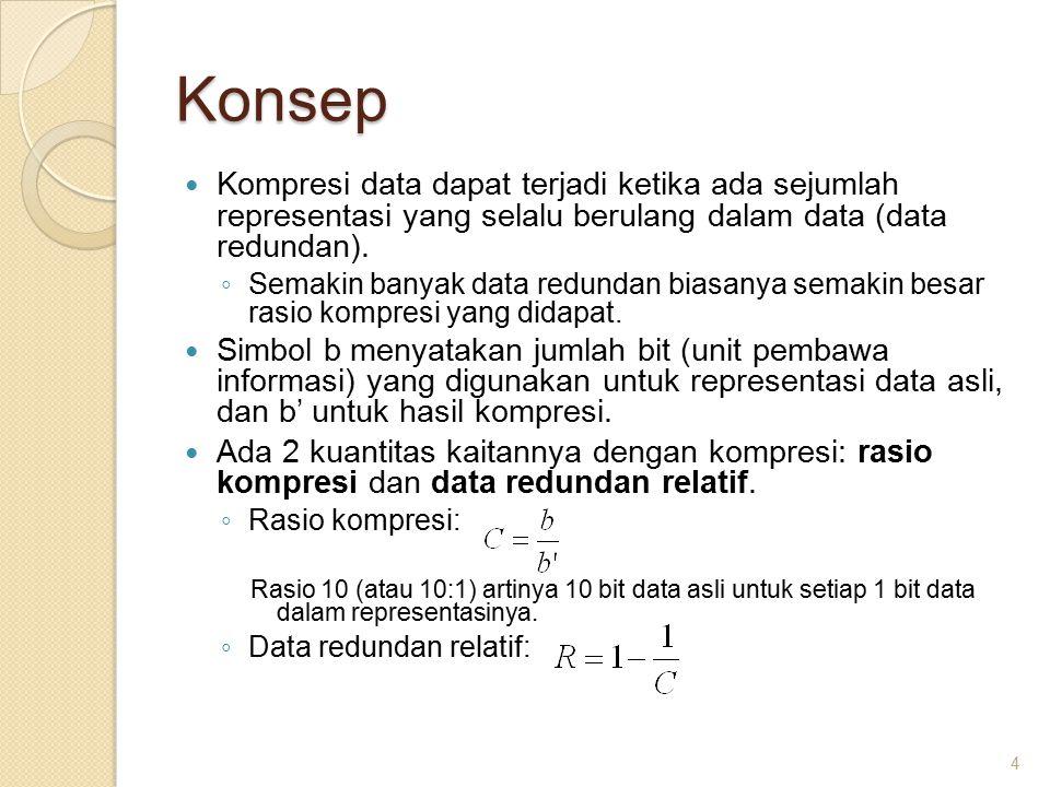 Konsep Kompresi data dapat terjadi ketika ada sejumlah representasi yang selalu berulang dalam data (data redundan).
