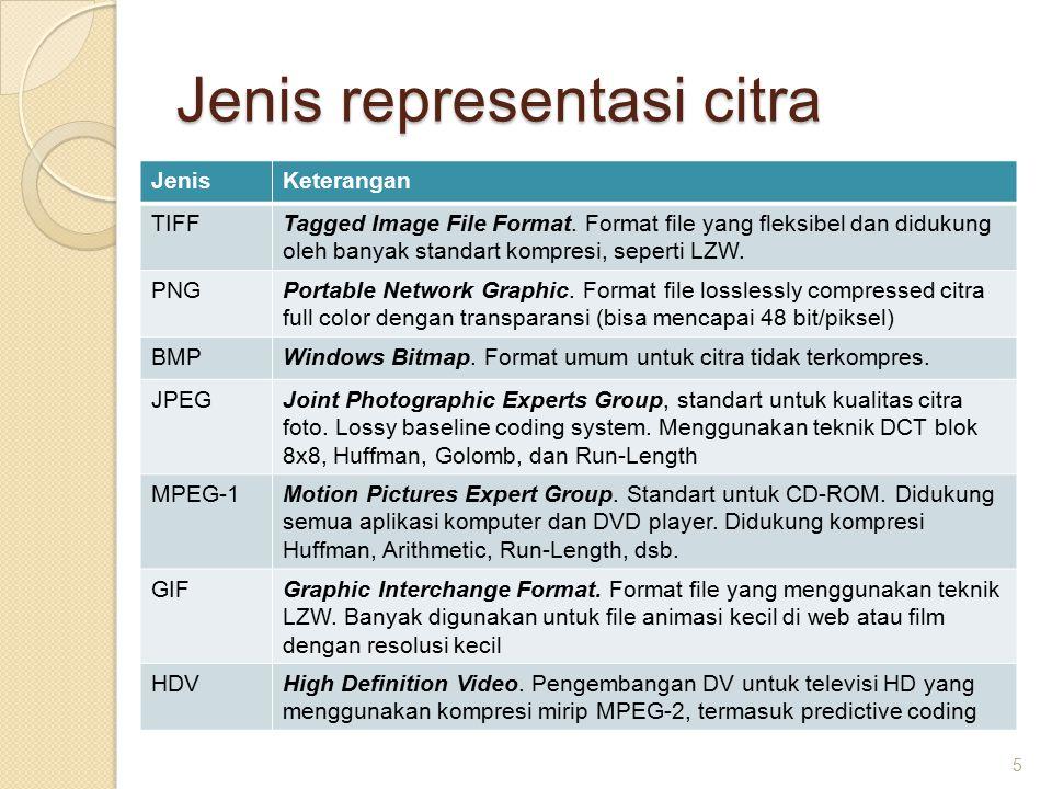 Jenis representasi citra 5 JenisKeterangan TIFFTagged Image File Format.