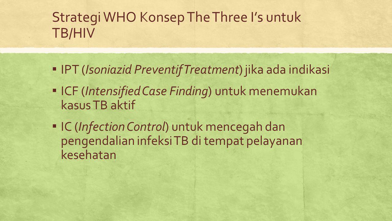 Strategi WHO Konsep The Three I's untuk TB/HIV ▪ IPT (Isoniazid Preventif Treatment) jika ada indikasi ▪ ICF (Intensified Case Finding) untuk menemuka