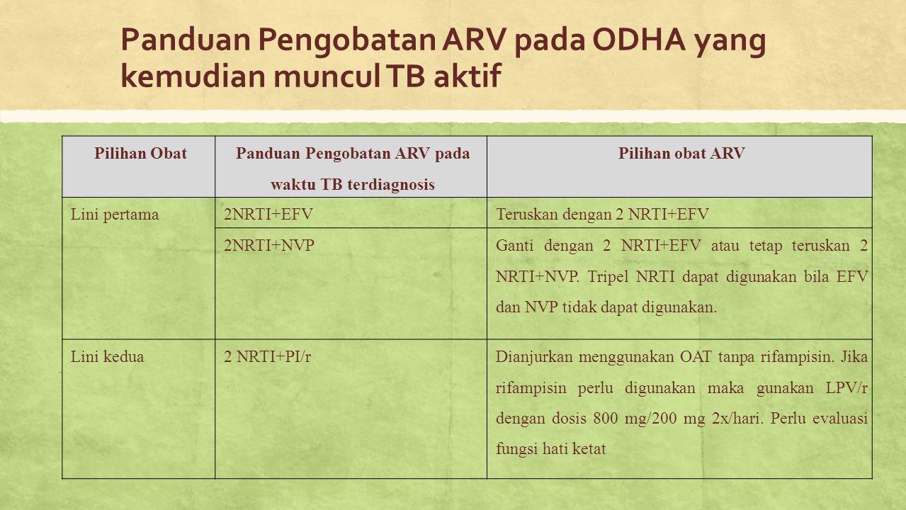 Panduan Pengobatan ARV pada ODHA yang kemudian muncul TB aktif Pilihan Obat Panduan Pengobatan ARV pada waktu TB terdiagnosis Pilihan obat ARV Lini pe