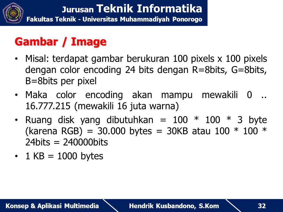 Jurusan Teknik Informatika Fakultas Teknik - Universitas Muhammadiyah Ponorogo Hendrik Kusbandono, S.KomKonsep & Aplikasi Multimedia32 Gambar / Image