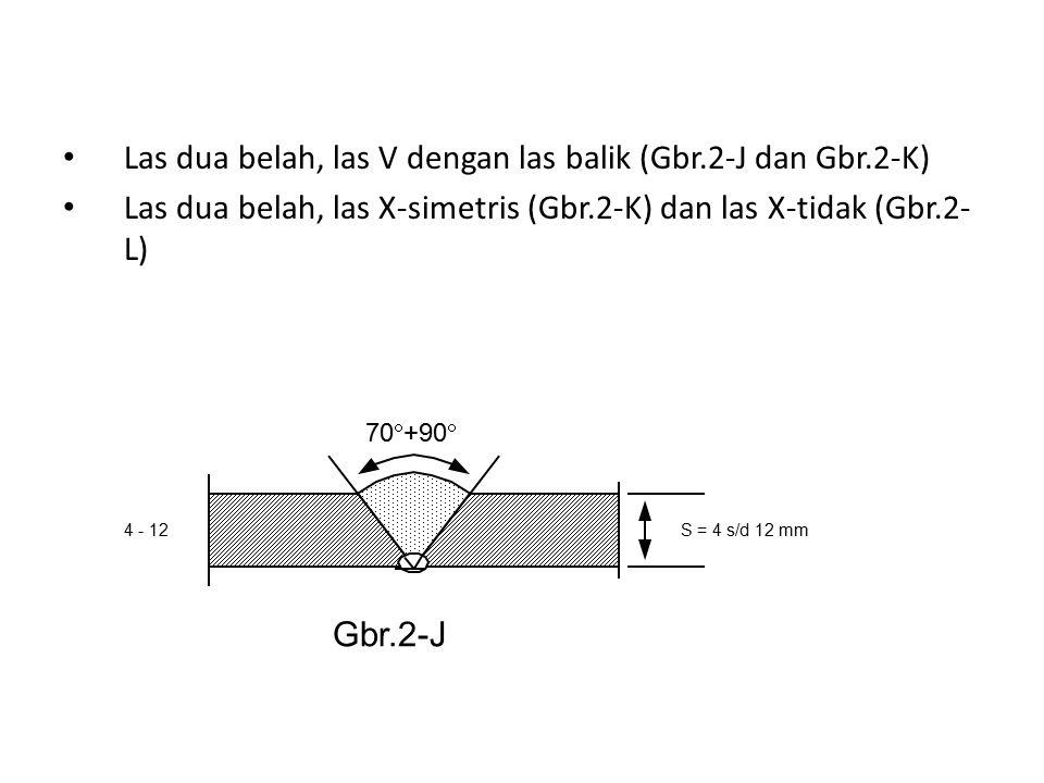 Las dua belah, las V dengan las balik (Gbr.2-J dan Gbr.2-K) Las dua belah, las X-simetris (Gbr.2-K) dan las X-tidak (Gbr.2- L) 70  +90  S = 4 s/d 12 mm 4 - 12 Gbr.2-J