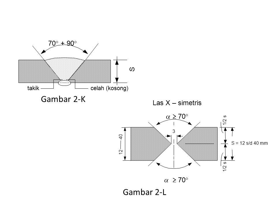 Gambar 2-K Gambar 2-L celah (kosong)takik S 70  + 90    70  Las X – simetris   70  12 40 1/2 s 3 S = 12 s/d 40 mm