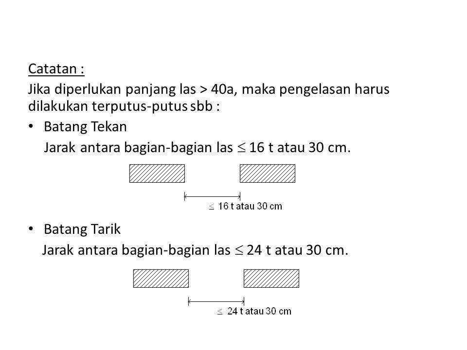 Catatan : Jika diperlukan panjang las > 40a, maka pengelasan harus dilakukan terputus-putus sbb : Batang Tekan Jarak antara bagian-bagian las  16 t atau 30 cm.