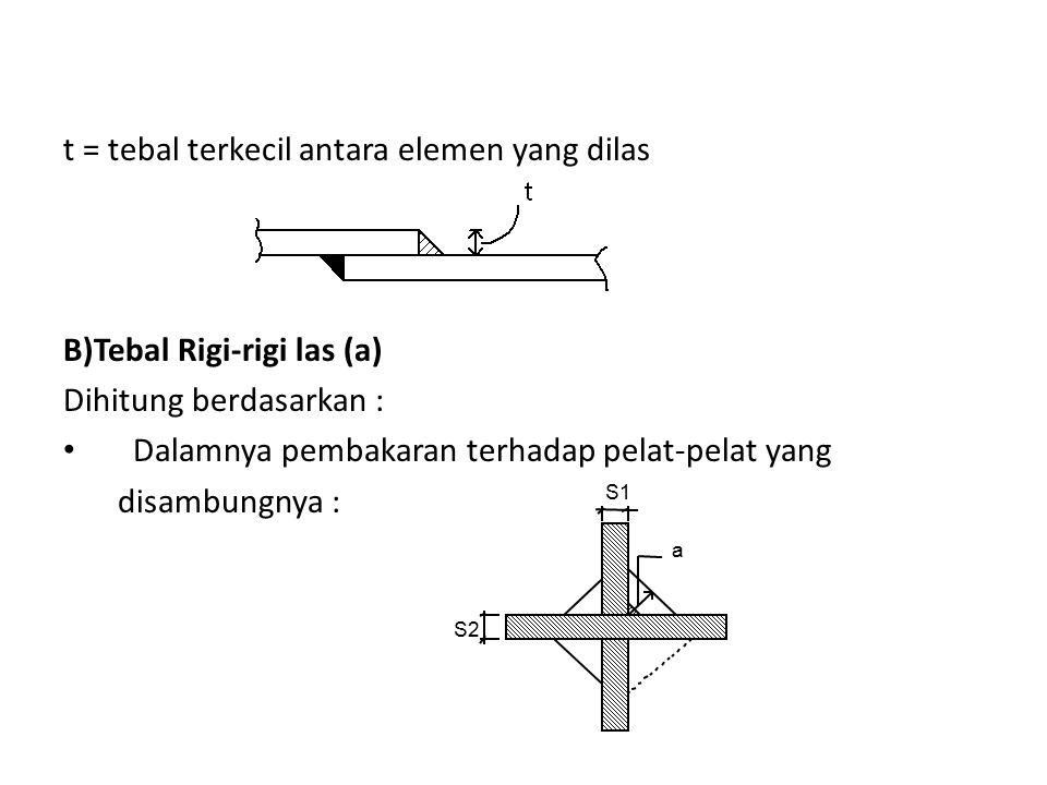 t = tebal terkecil antara elemen yang dilas B)Tebal Rigi-rigi las (a) Dihitung berdasarkan : Dalamnya pembakaran terhadap pelat-pelat yang disambungnya : S2 a S1